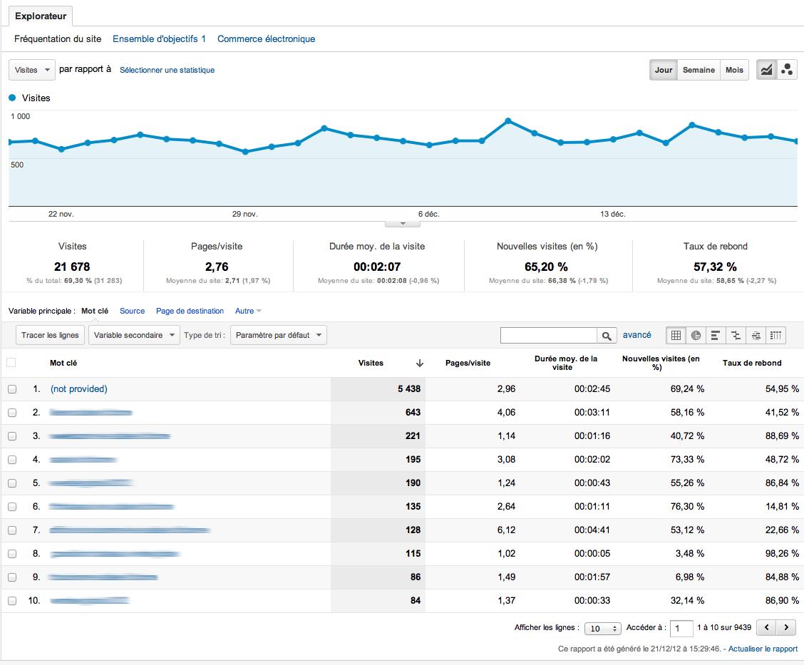 resultats-naturels-stats