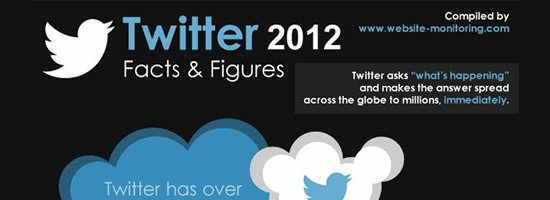 08-twitter-2012