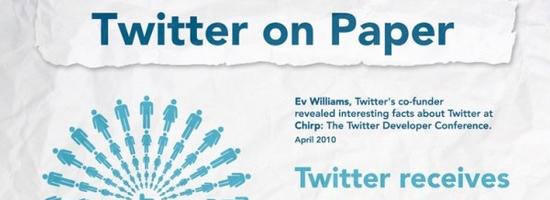 09-twitter-paper