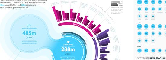 12-twitter-fast-growing-platform
