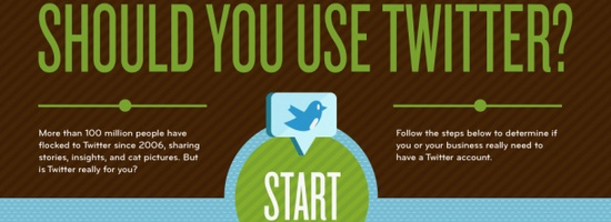 13-should-you-use-twitter