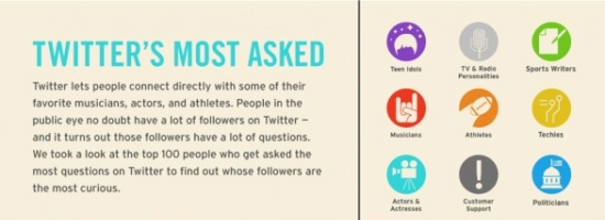41-influence-stars-twitter