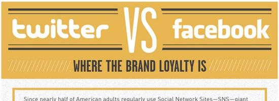 45-twitter-vs-facebook