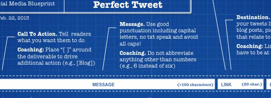 perfect-tweet