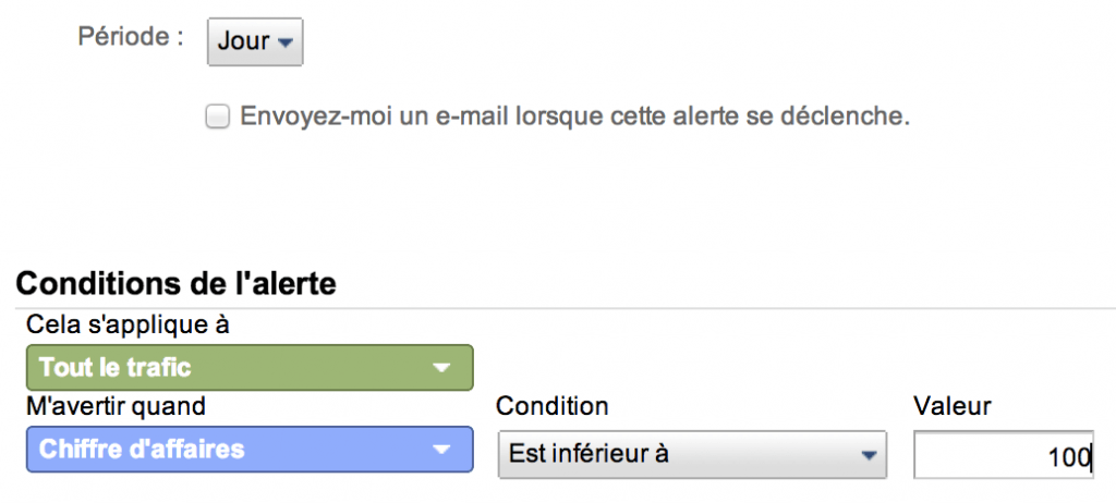 declenchement-alerte-analytics