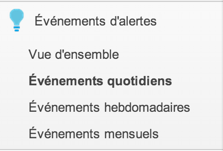 Evenements sur Google Analytics