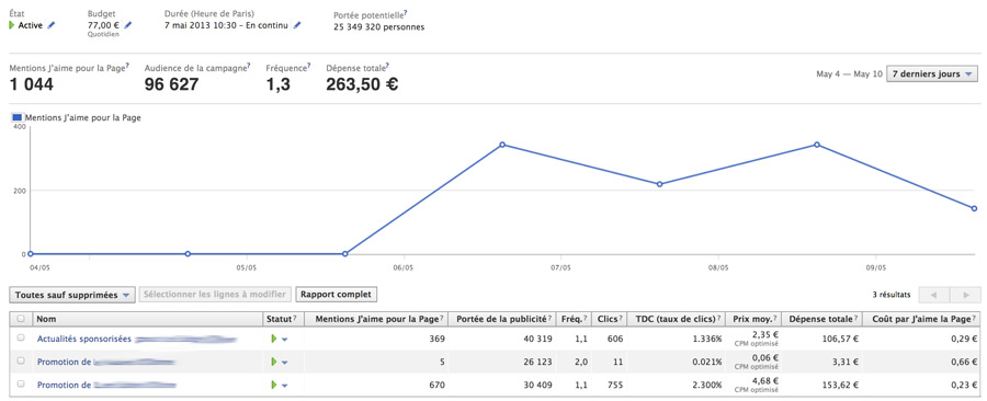 promotion_page_statistiques