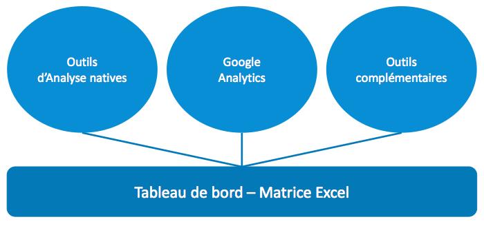 matrice-excel-social-media