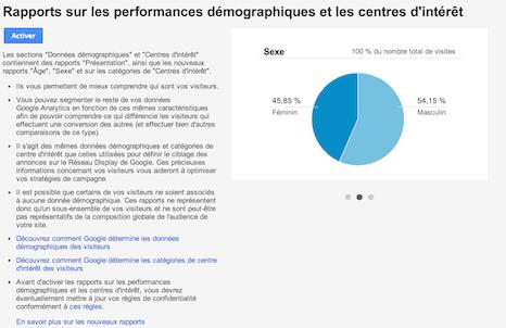 rapport-performances-demographiques-1