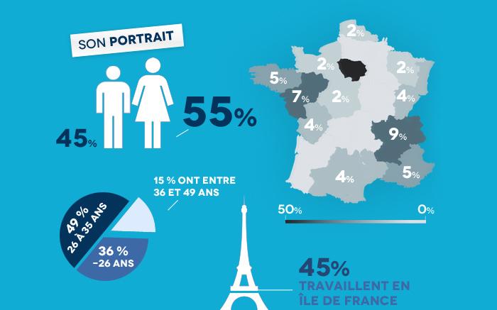 portrait-cm-tourisme