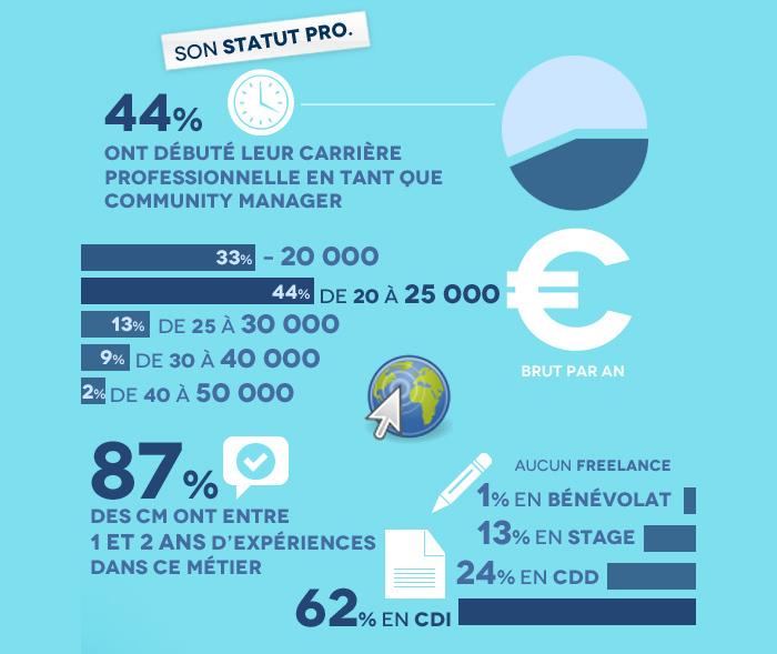 statut-pro-tourisme-cm