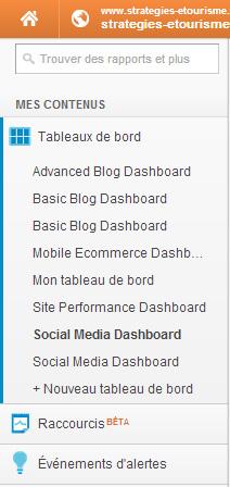 tableaux-de-bord-google-analytics