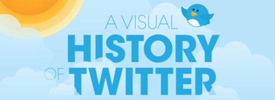 01-historique-twitter