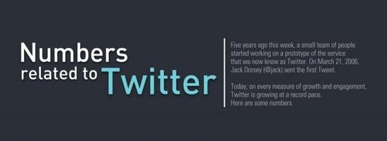 05-evolution-twitter-2011