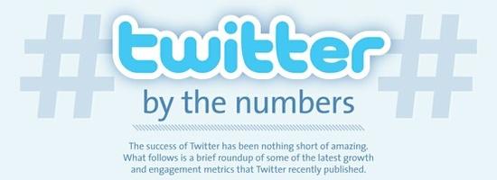 06-evolution-twitter-2011
