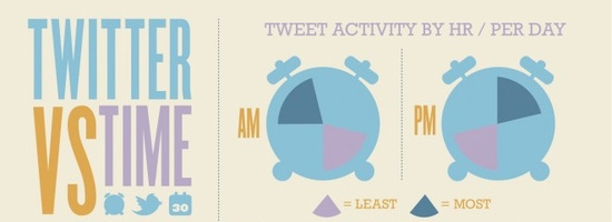 27-time-twitter